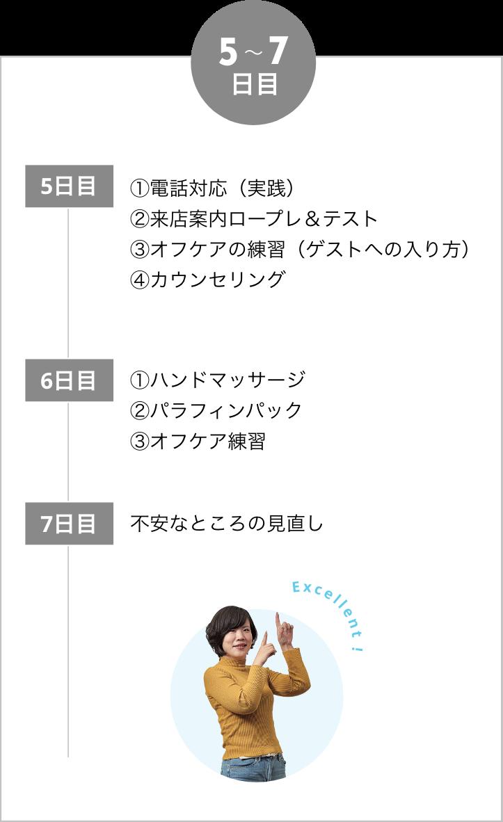 ネイル研修カリキュラム 5〜7日目